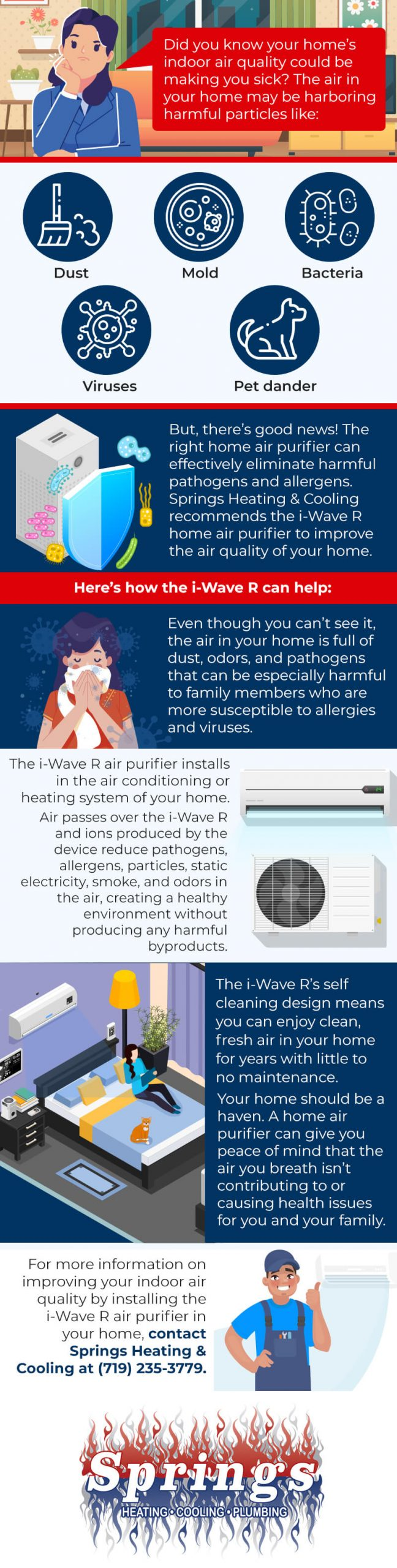 home air purifier infographic